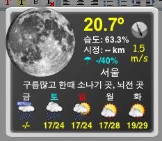 바깥날씨로 본 날씨
