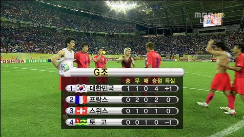 프랑스와 비기고, 조 1위!!